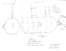 Sketch of compressed air idea, early iteration